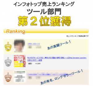 infotop売上ランキングツール部門第2位