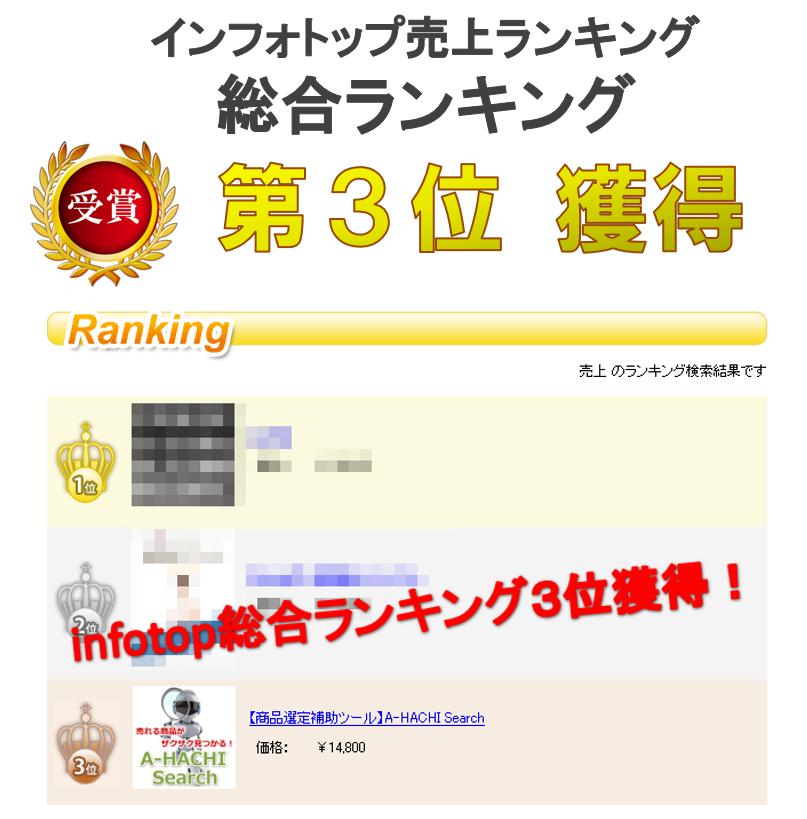 インフォトップ総合ランキング3位