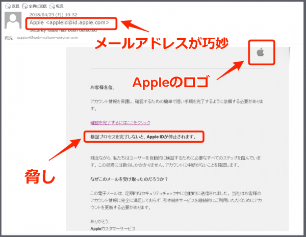 Apple(アップル)をかたったフィッシングメールのキャプチャー